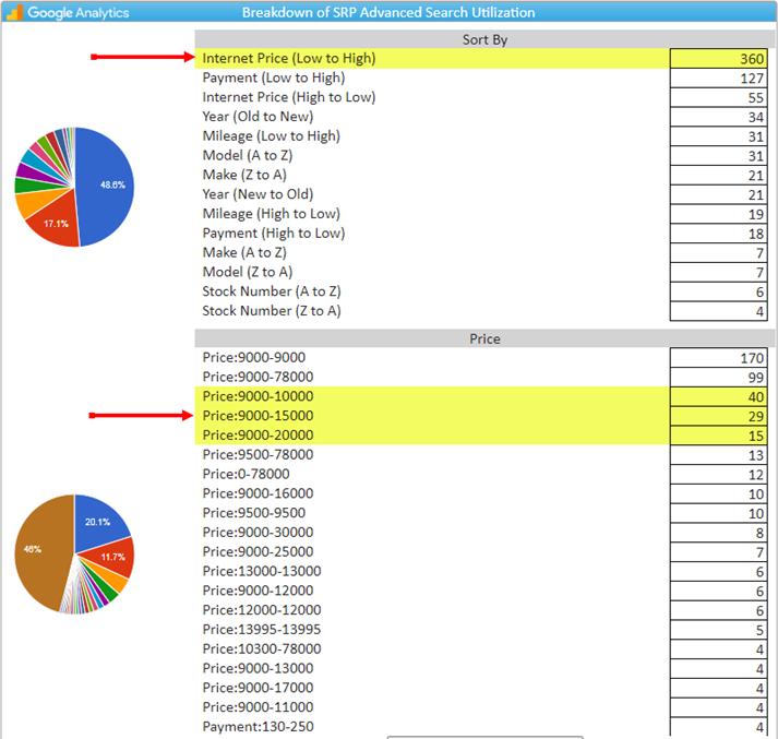 Website Analytics article-2