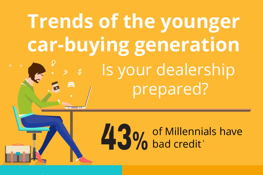 young car buyers